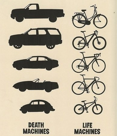 Life machines. Death machines. Controversial graphic.